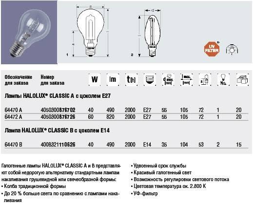Виды цоколей ламп освещения: типы и маркировка типовых цоколей для электролампочек