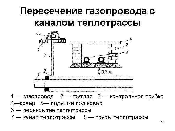 Контрольная трубка  - большая энциклопедия нефти и газа, статья, страница 1