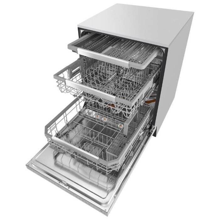 Топ-15 лучших посудомоечных машин bosch: рейтинг 2020-2021 года и как выбрать узкую модель + отзывы покупателей
