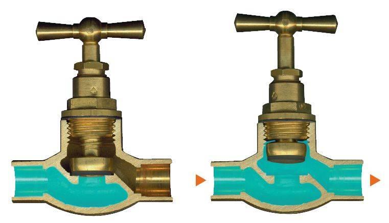 Как отключить воду в аварийной ситуации   ремонтсами!   информационный портал