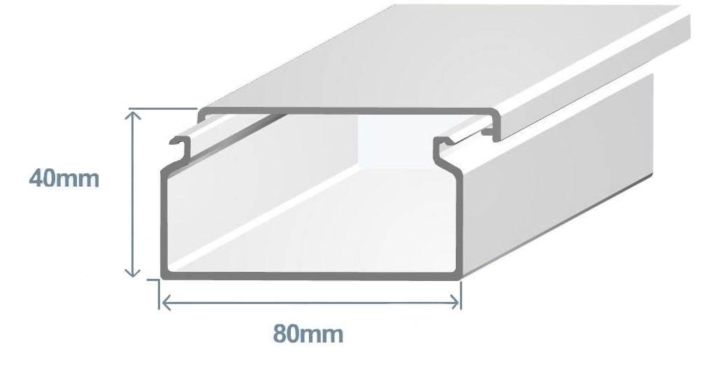 Кабель-каналы для электропроводки — виды, типы и размеры