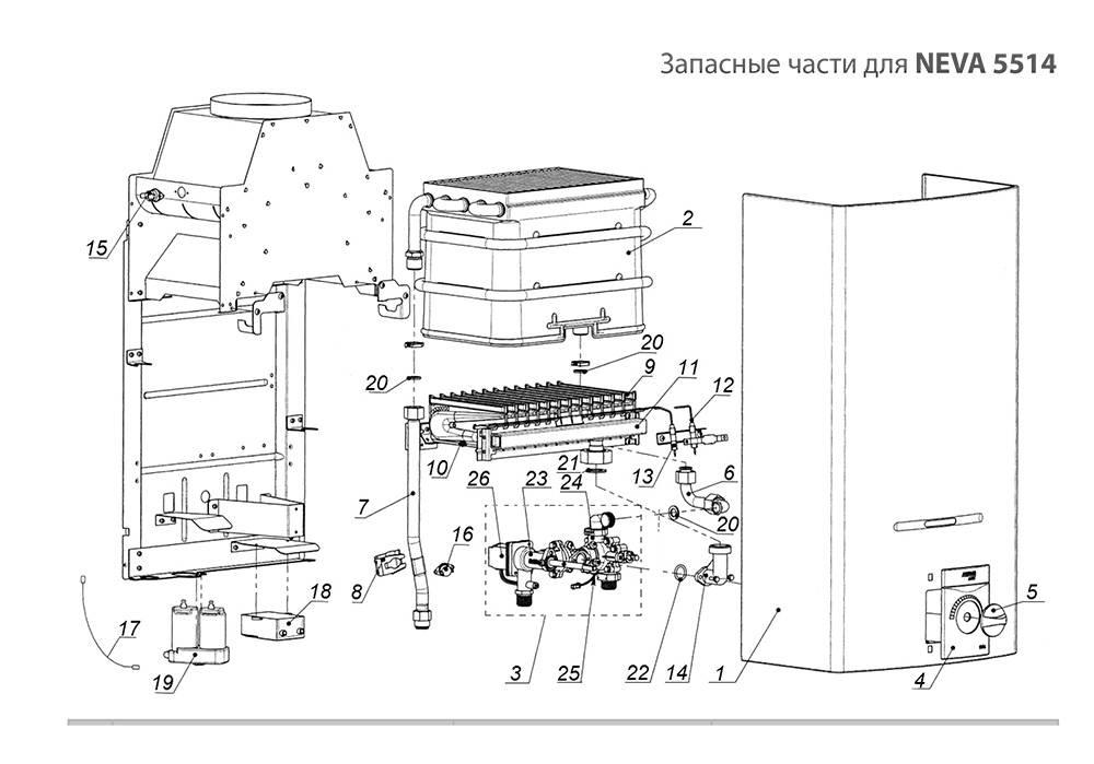 Принцип работы и устройство газовой колонки (проточного газового водонагревателя)