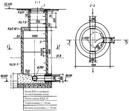 Дренажный колодец для канализации: виды, устройство, как сделать и где установить
