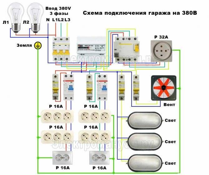 Проводка в гараже (58 фото): схема и монтаж электропроводки своими руками, как правильно сделать заземление