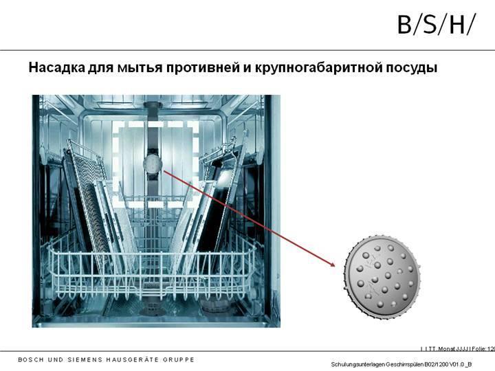 Посудомоечная машина, какую выбрать. размеры и вместимость