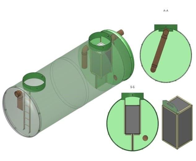 Септик «тверь» — характеристики и особенности конструкции