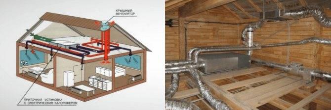 Как сделать вентиляцию в каркасном доме: секреты успеха