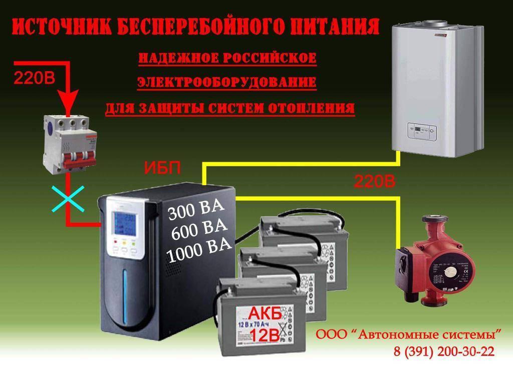 Выбираем инвертор для газового котла отопления