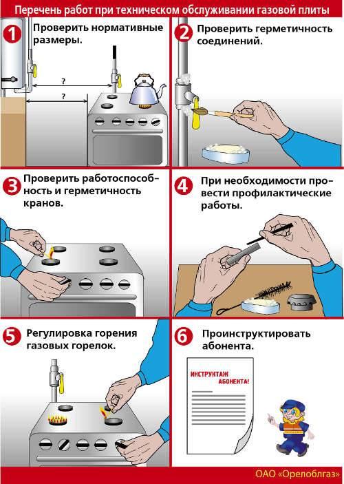 Как отключить газовую плиту самостоятельно – все о газоснабжении