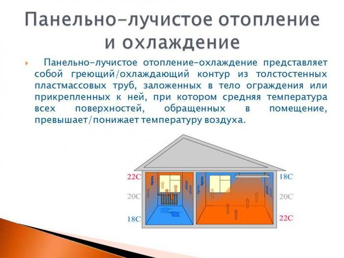 Инфракрасные обогреватели и панели для отопления частного дома