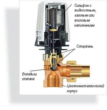 Термостатический клапан для радиатора отопления - правильная установка и настройка