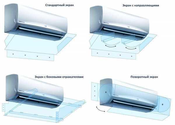 Сплит-системы haier: топ-10 лучших моделей + советы по выбору климатической техники