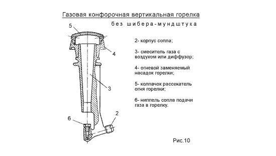 Настройка горелок газовых котлов без вызова специалиста
