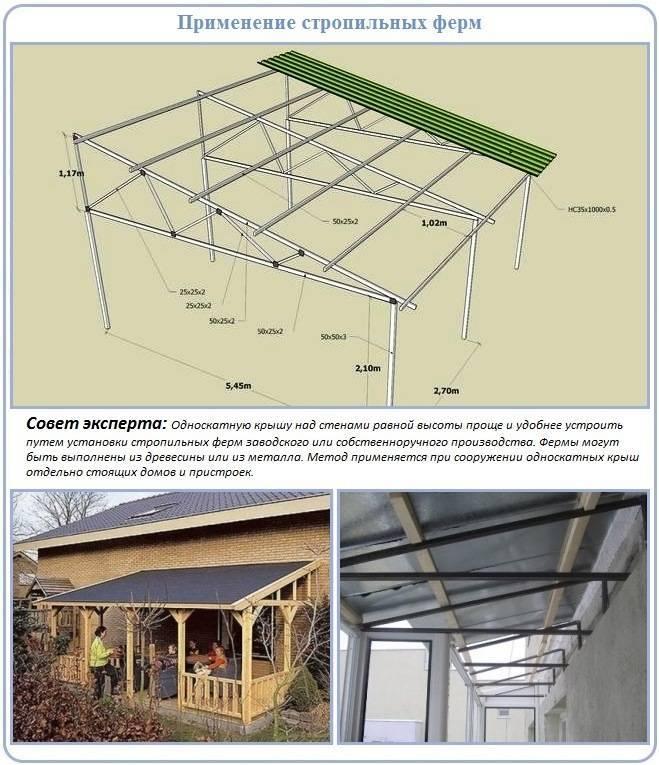 Односкатная крыша: устройство, пошаговая инструкция, расчет угла наклона