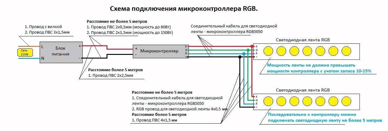 Что такое светодиодная led лента на 24в: питание, мощность, подключение, выбор