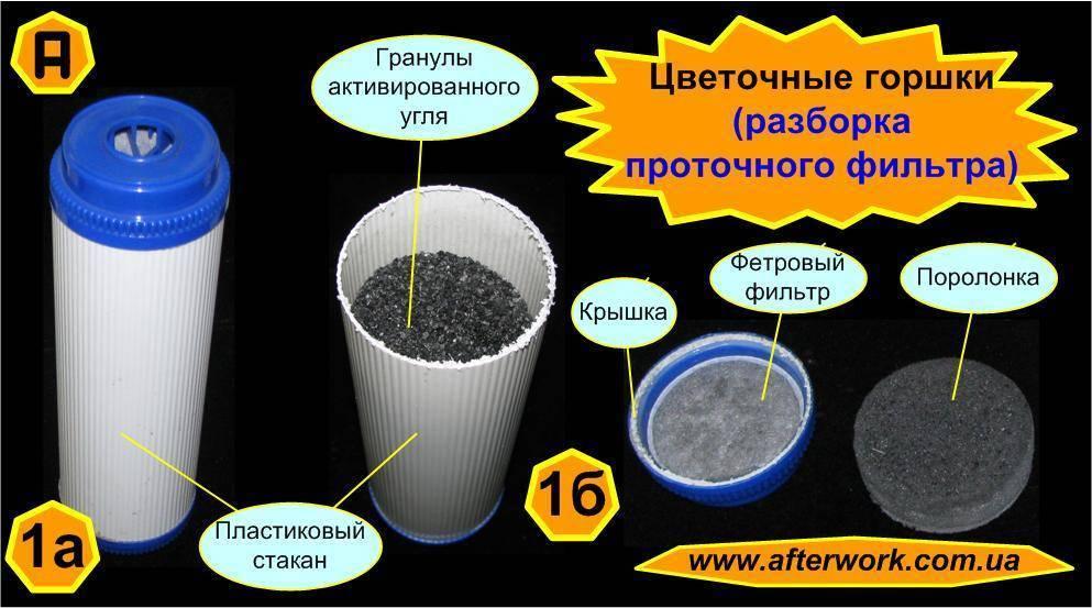 Как своими руками сделать фильтр для воды?