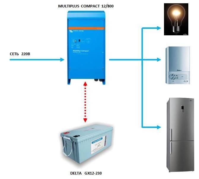 Обзор 8 лучших производителей аккумуляторов для ибп к газовым котлам