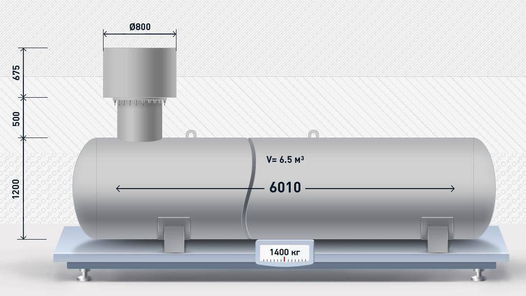 ✅ природный газ – это пропан или метан. что дешевле и лучше — газгольдер или магистральный газ? сравнительный обзор - dnp-zem.ru