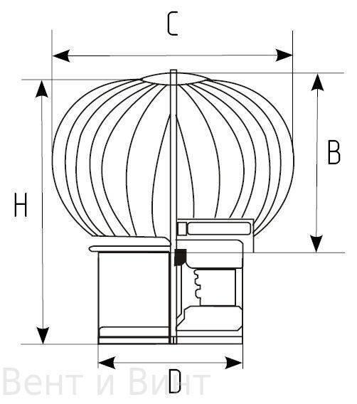 Дефлектор цаги: устройство, принцип работы, расчеты и чертежи, изготовление своими руками