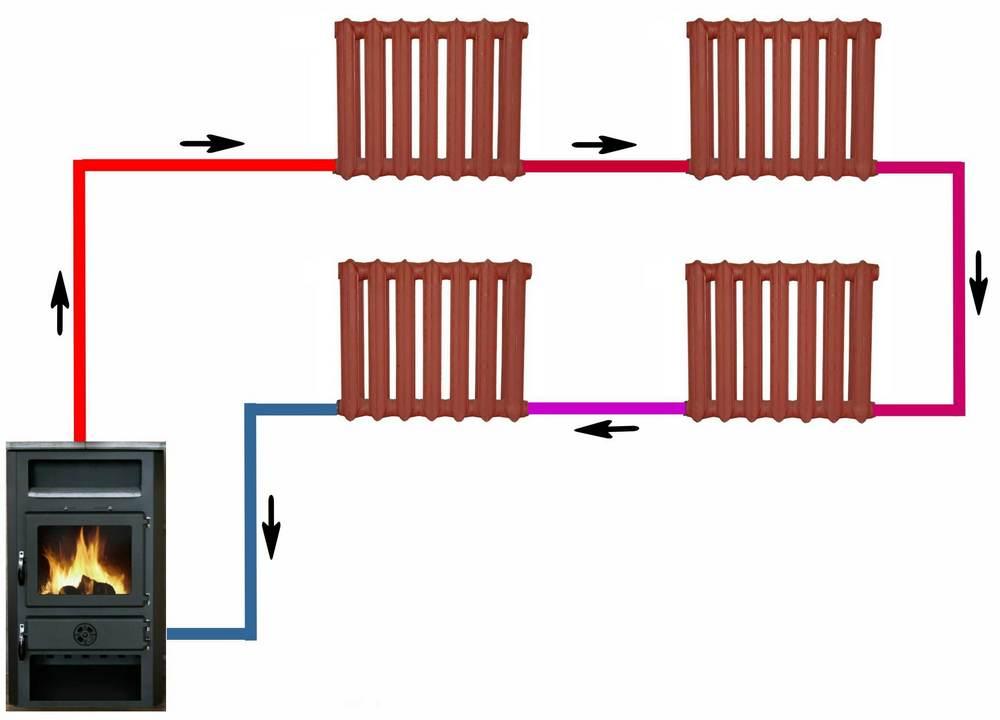 Однотрубная система отопления частного дома своими руками - схема