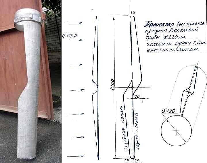 Лопасти для ветрогенератора своими руками - плюсы вертикальных и горизонтальных лопастей