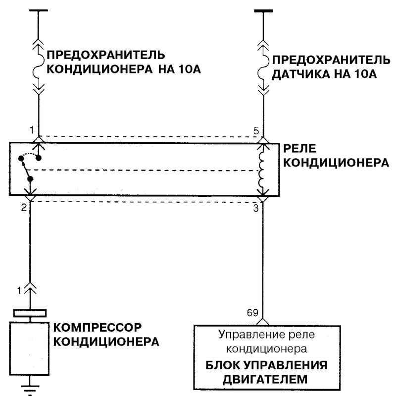 Подключение кондиционера к электросети своими руками по двум схемам - kupihome.ru