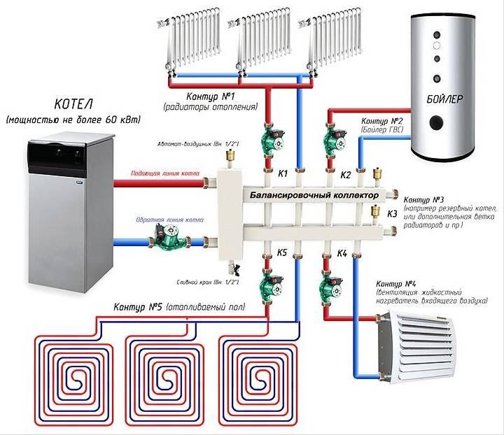 Коллектор для отопления дома своими руками: схемы, разновидности, монтаж