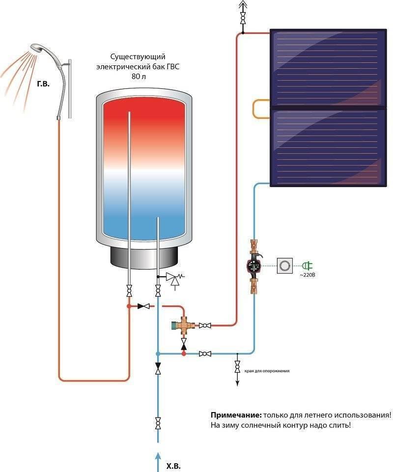 Подключение накопительного и проточного водонагревателя своими руками: схемы и видео