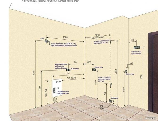 Как правильно установить одинарные или двойные розетки своими руками в квартире или доме? пошаговое руководство