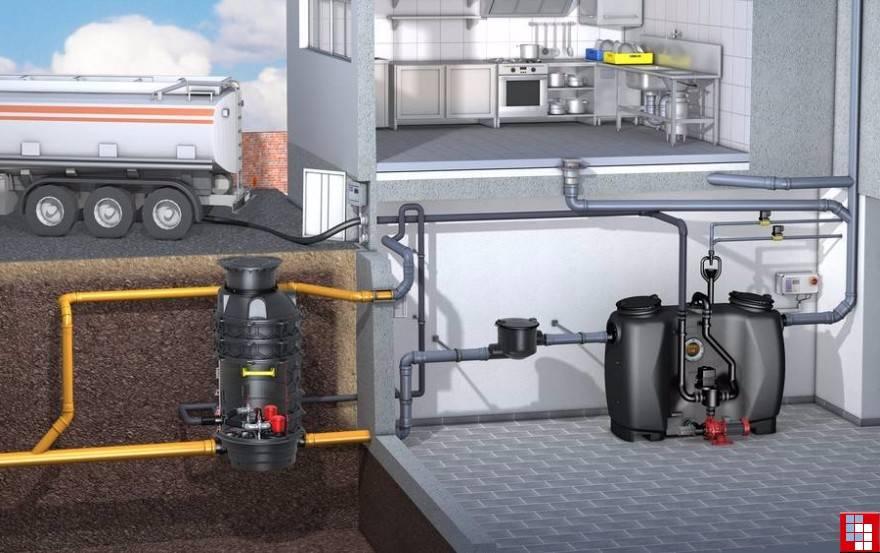 Применение канализационной насосной станции для частного дома - жми!