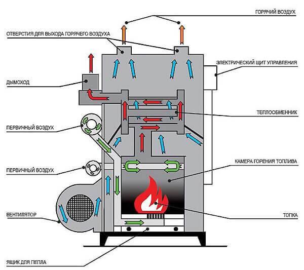 Водородный котел отопления для дома своими руками