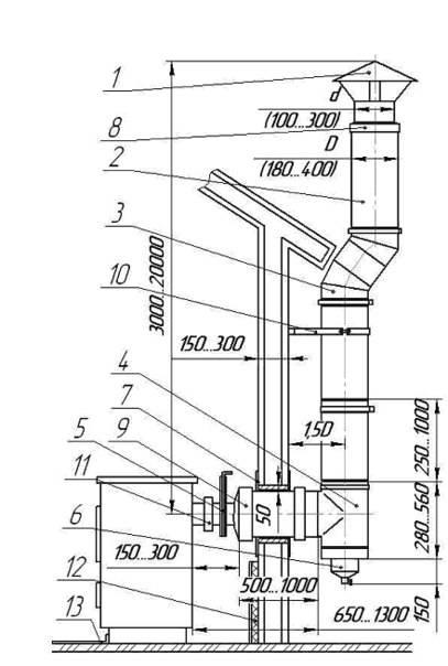 Чем утеплить трубу дымохода: критерии выбора теплоизолятора