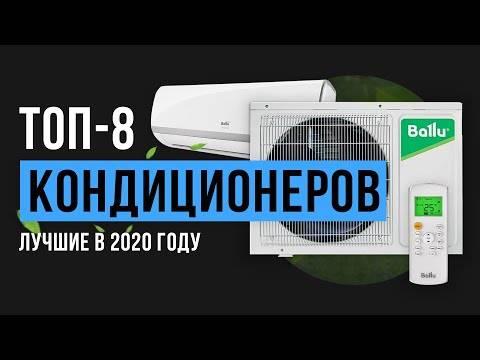 Лучшие инверторные сплит-системы - рейтинг 2021