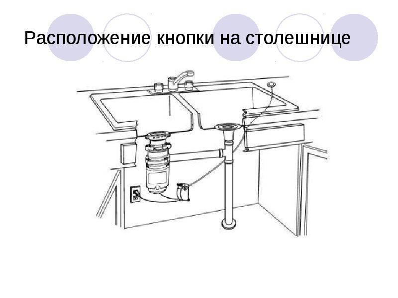 Измельчитель для раковины - 25 глупых ошибок при подключении диспоузера под мойку.