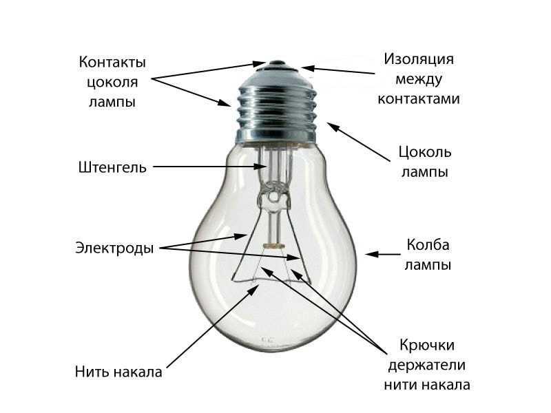 Умная лампа: устройство, принцип работы, возможности, подключение и советы по приобретению