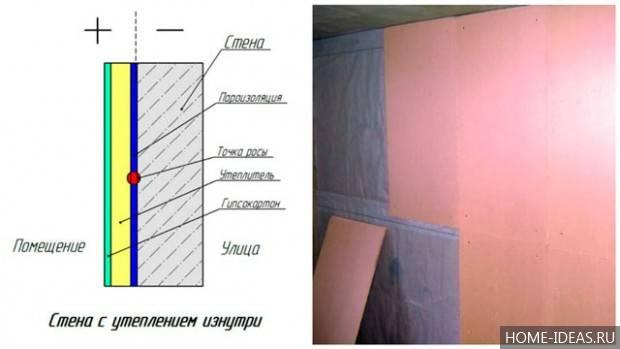 Как утеплить стену в квартире изнутри - обзор утеплителей