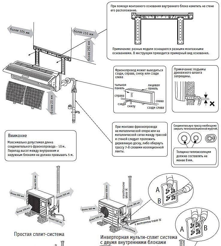 Как правильно устанавливать сплит-системы, кондиционеры