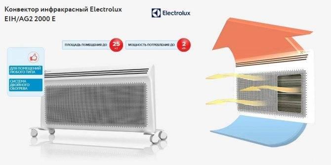 Сравнение возможностей конвектора и тепловентилятора
