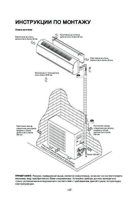 Как происходит установка кондиционера - полезная информация о системах кондиционирования
