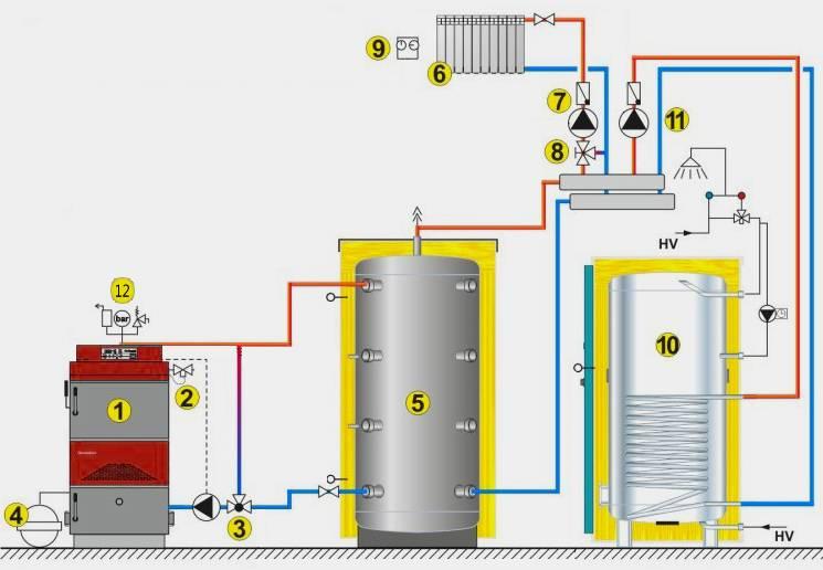 Подключение и принцип работы аккумулятора тепла для котла
