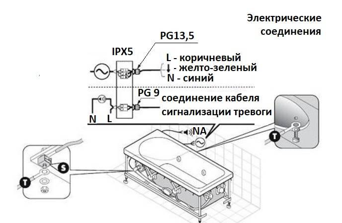 Схема подключения джакузи / своими руками / ванные / внутреннее водоснабжение / отопление - водоснабжение / публикации / строим домик