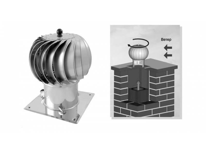 Турбодефлектор для дымохода и вентиляции — освещаем по полочкам