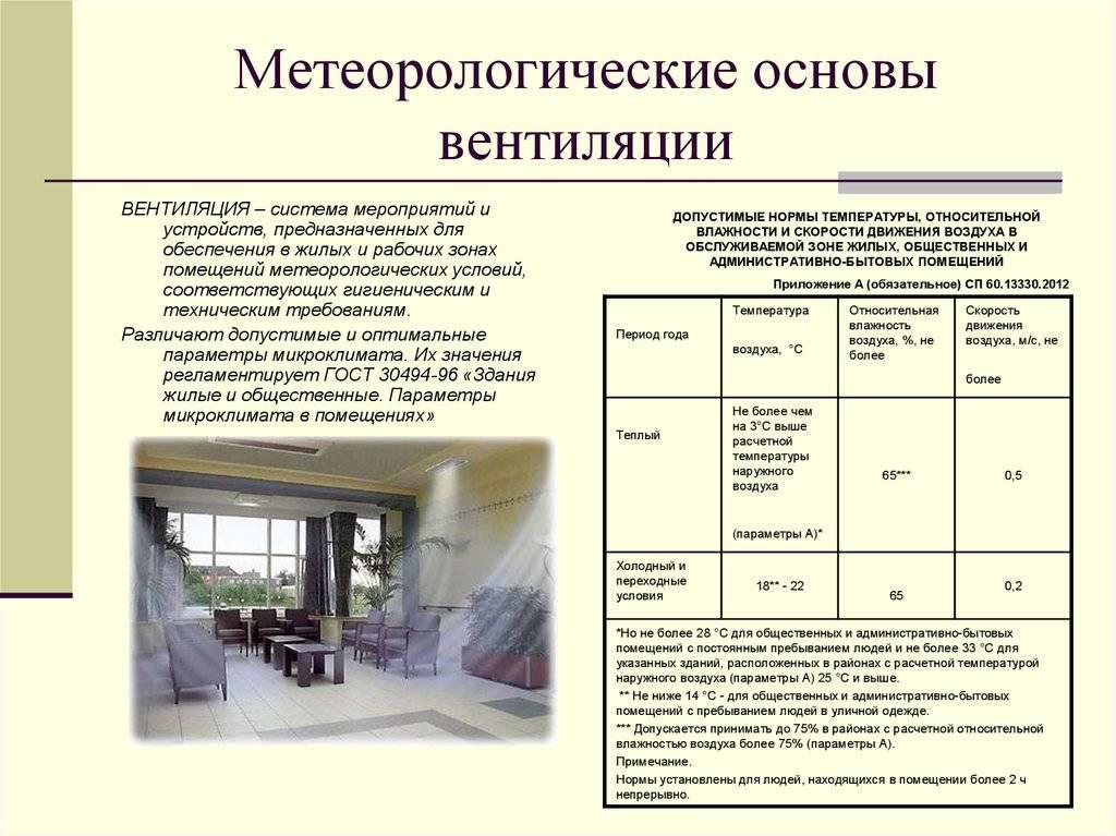 Вентиляционная камера требования к помещению - справочная информация