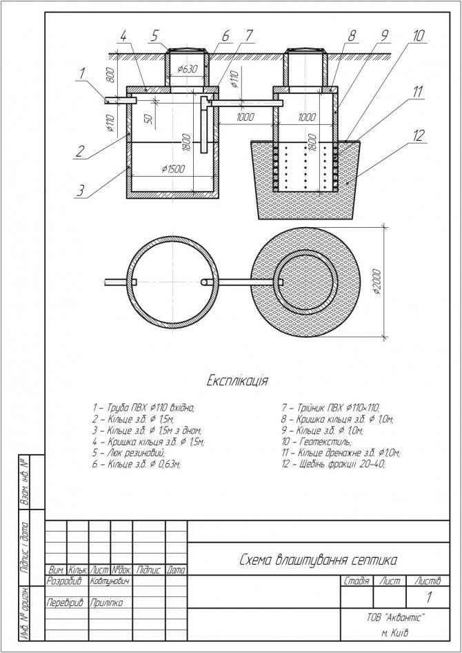 Как сделать двухкамерный септик из бетонных колец: инструкция по строительству