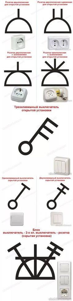 Обозначение розеток и выключателей на чертежах и схемах - точка j