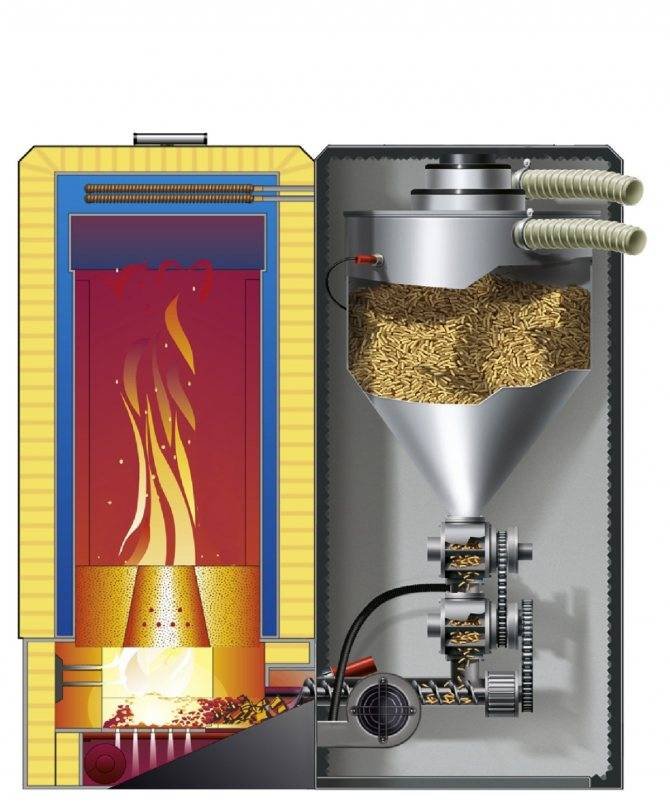 Как подобрать лучшее топливо для твердотопливного котла: обзор популярных вариантов, их плюсы и минусы