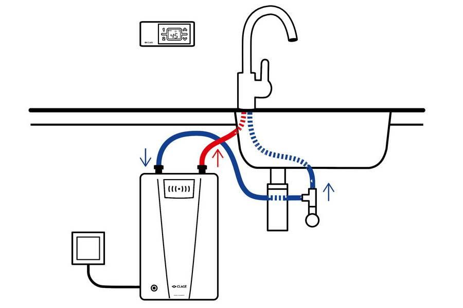 Самостоятельная установка проточного водонагревателя