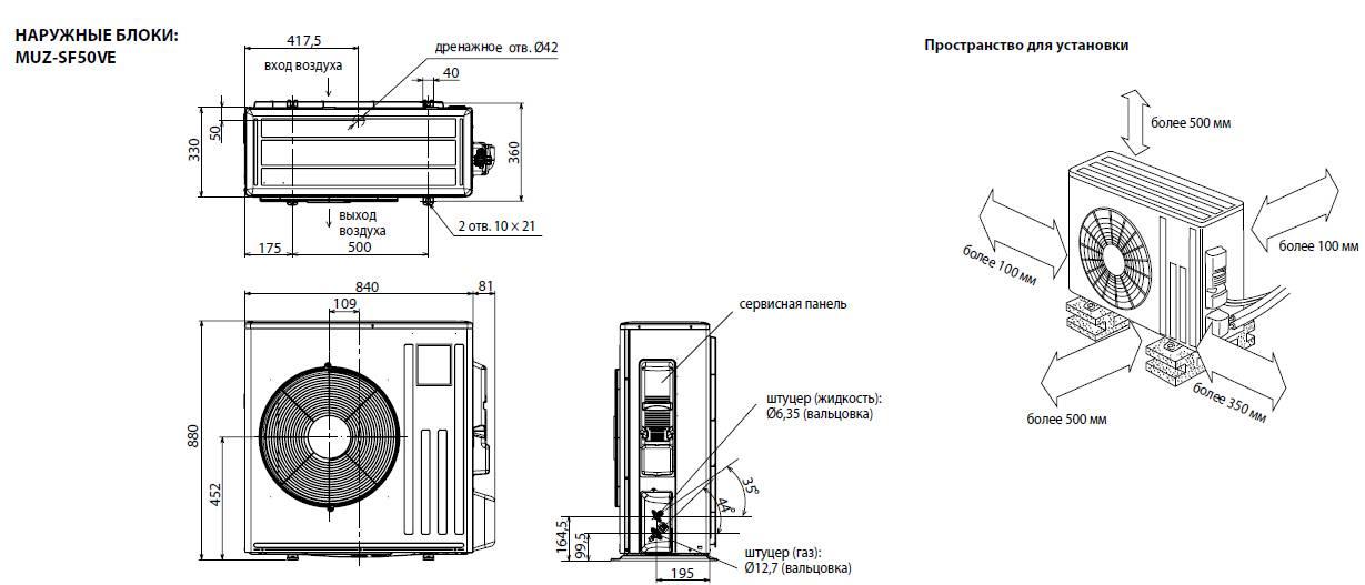 Плюсы и минусы мульти сплит-систем кондиционирования – статья