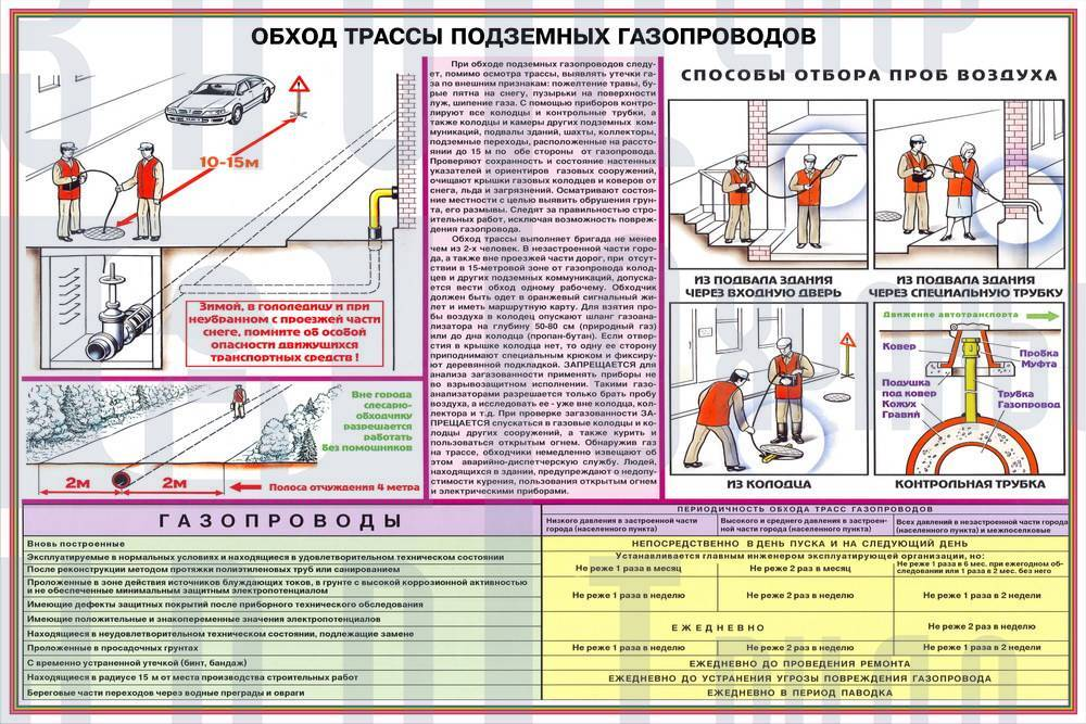 Замена газового крана — правила безопасности, инструкция и разбор популярных ошибок