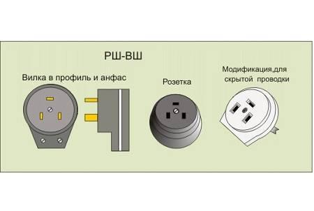 Подключение электроплиты в квартире своими руками – пошаговая инструкция